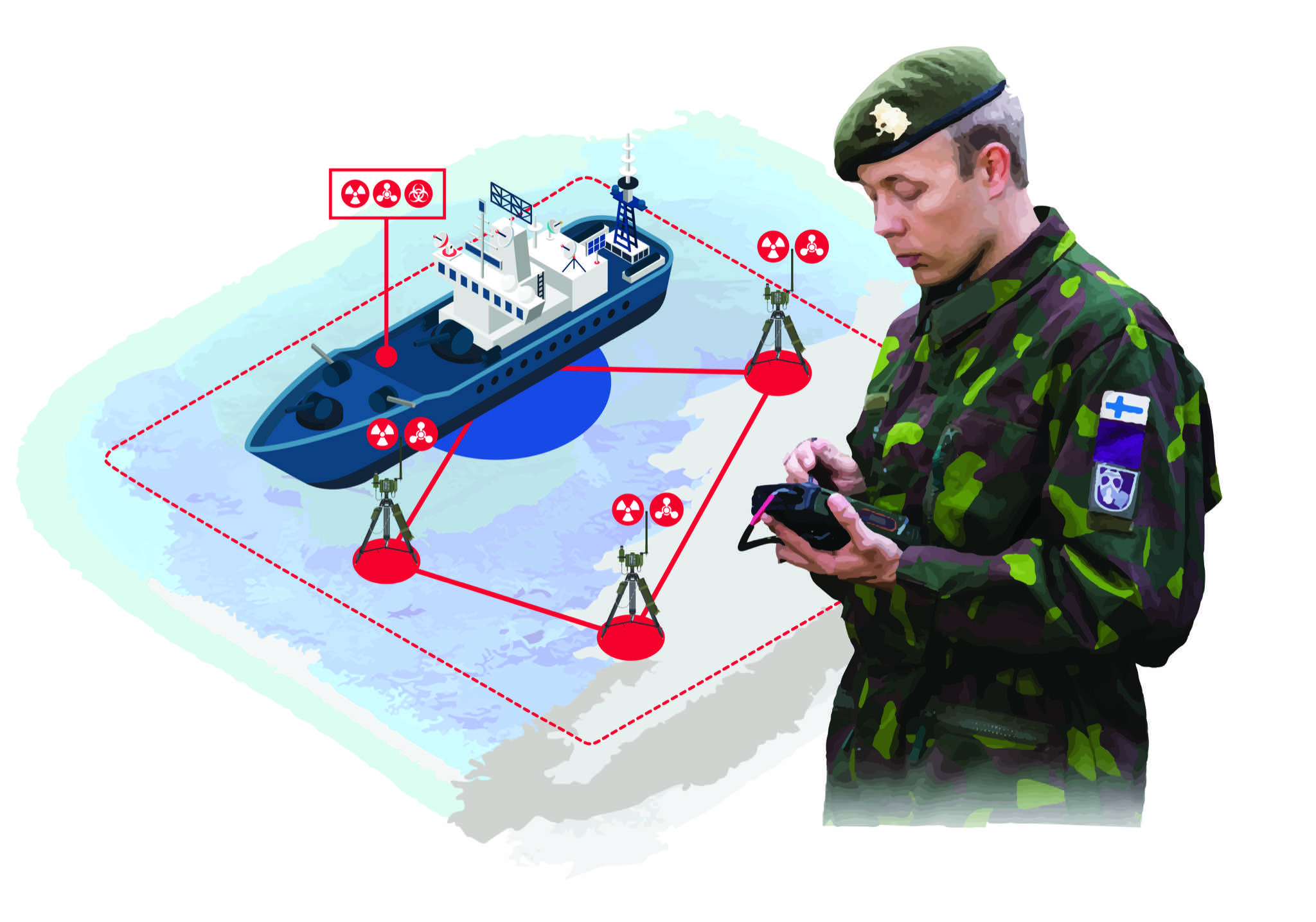 Environics delivers another CBRN Surveillance and security systems to the Finnish Defence Forces